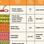 Spanish and English Crochet Abbreviations